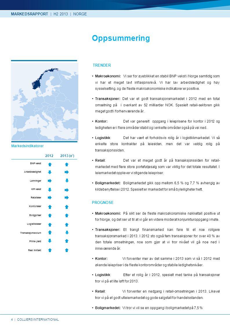 4   COLLIERS INTERNATIONAL Oppsummering TRENDER Makroøkonomi: Vi ser for øyeblikket en stabil BNP vekst i Norge samtidig som vi har et meget lavt inflasjonsnivå.