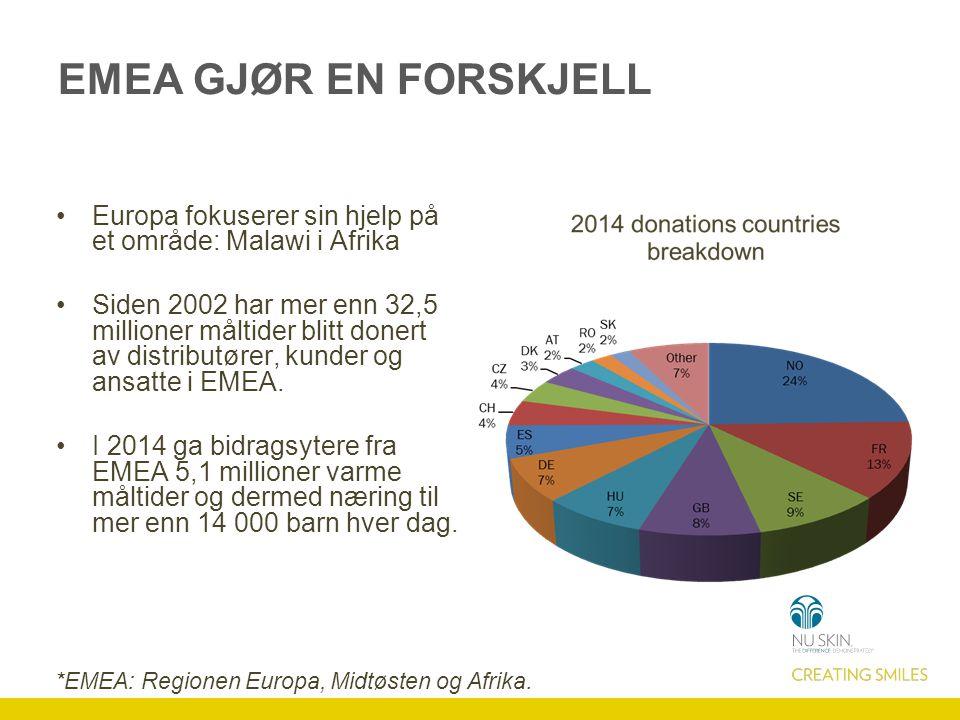 EMEA GJØR EN FORSKJELL Europa fokuserer sin hjelp på et område: Malawi i Afrika Siden 2002 har mer enn 32,5 millioner måltider blitt donert av distributører, kunder og ansatte i EMEA.
