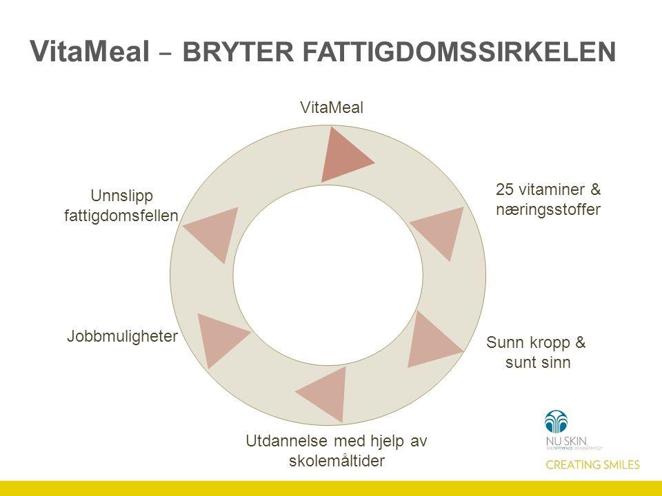 VitaMeal 25 vitaminer & næringsstoffer Sunn kropp & sunt sinn Utdannelse med hjelp av skolemåltider Jobbmuligheter Unnslipp fattigdomsfellen VitaMeal – BRYTER FATTIGDOMSSIRKELEN