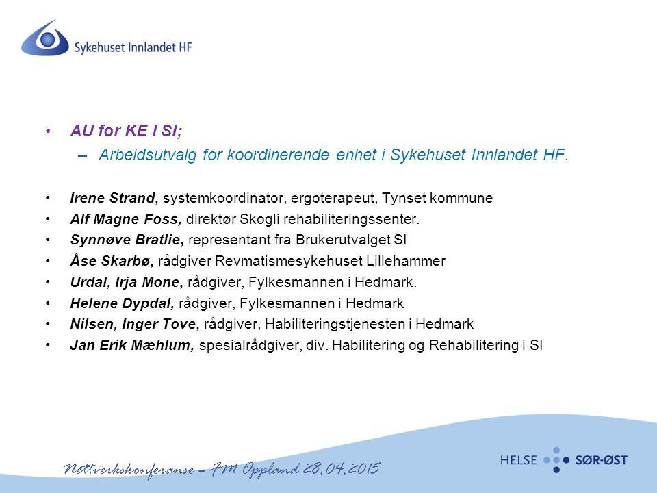 Nettverkskonferanse – FM Oppland 28.04.2015 AU for KE i SI; –Arbeidsutvalg for koordinerende enhet i Sykehuset Innlandet HF. Irene Strand, systemkoord