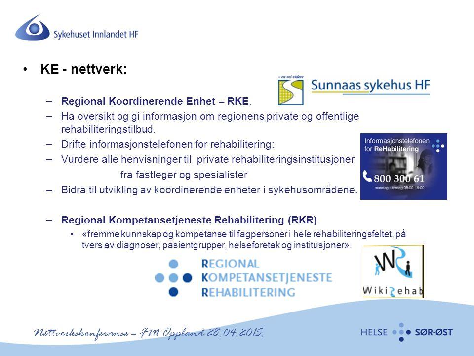 Nettverkskonferanse – FM Oppland 28.04.2015. KE - nettverk: –Regional Koordinerende Enhet – RKE. –Ha oversikt og gi informasjon om regionens private o