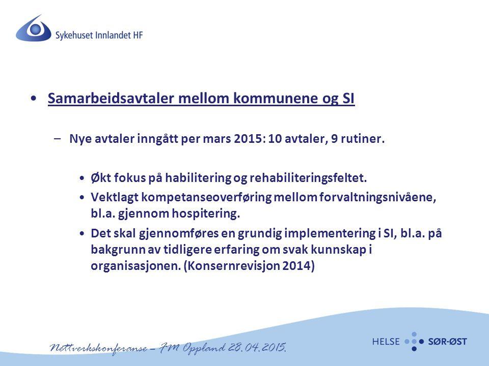 Nettverkskonferanse – FM Oppland 28.04.2015. Samarbeidsavtaler mellom kommunene og SI –Nye avtaler inngått per mars 2015: 10 avtaler, 9 rutiner. Økt f