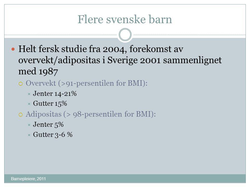 Flere svenske barn Barnepleiere, 2011 Helt fersk studie fra 2004, forekomst av overvekt/adipositas i Sverige 2001 sammenlignet med 1987  Overvekt (>9