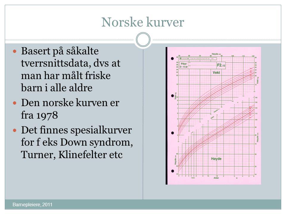 Norske kurver Basert på såkalte tverrsnittsdata, dvs at man har målt friske barn i alle aldre Den norske kurven er fra 1978 Det finnes spesialkurver f