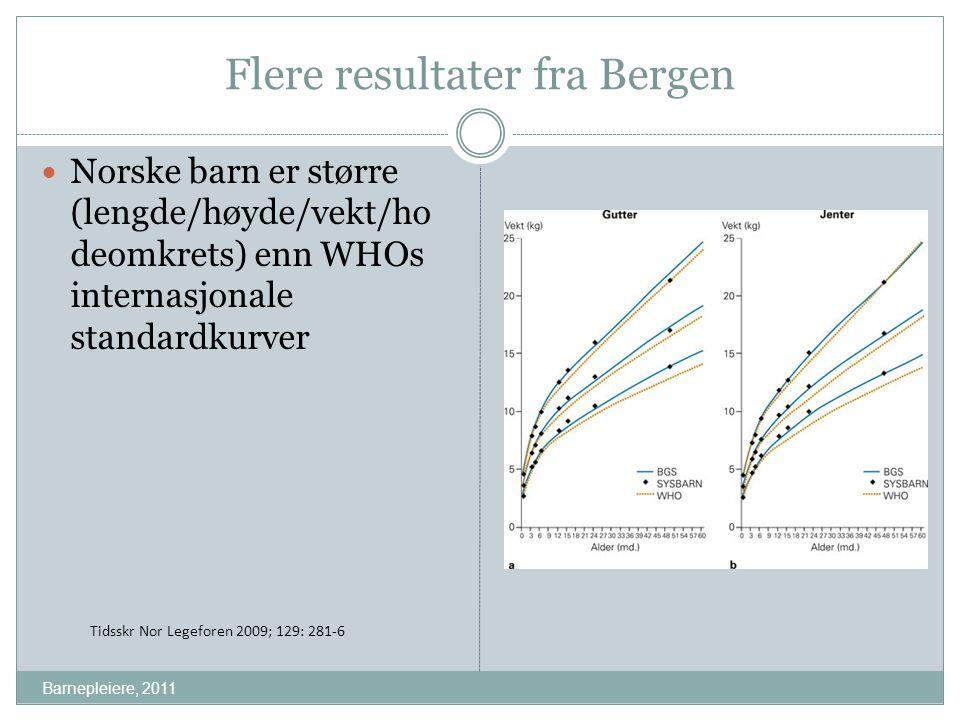 Flere resultater fra Bergen Norske barn er større (lengde/høyde/vekt/ho deomkrets) enn WHOs internasjonale standardkurver Barnepleiere, 2011 Tidsskr N