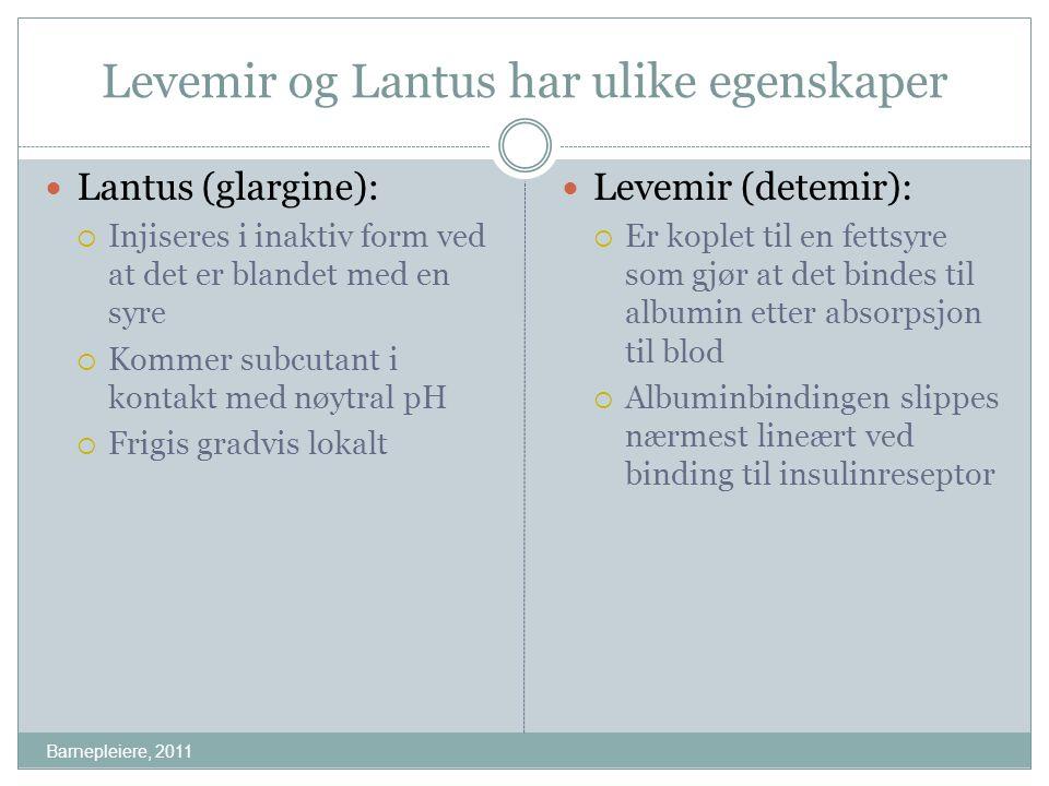 Levemir og Lantus har ulike egenskaper Barnepleiere, 2011 Lantus (glargine):  Injiseres i inaktiv form ved at det er blandet med en syre  Kommer sub