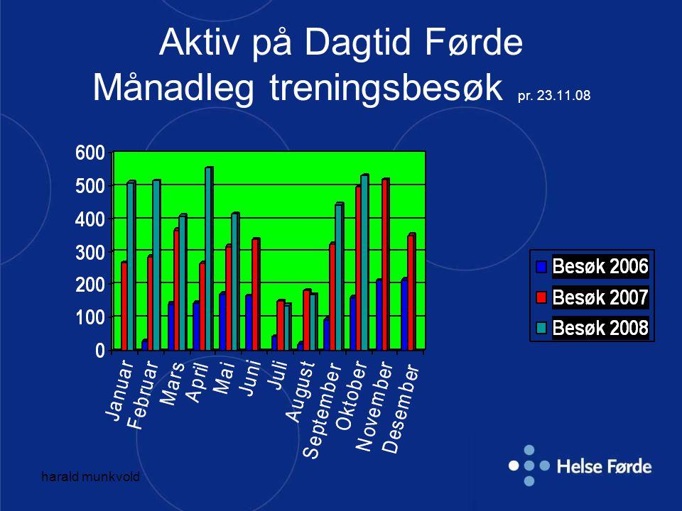 harald munkvold Aktiv på Dagtid Førde Deltakere (140 stk) fordelt etter inntektskjelde pr. 25.09.07