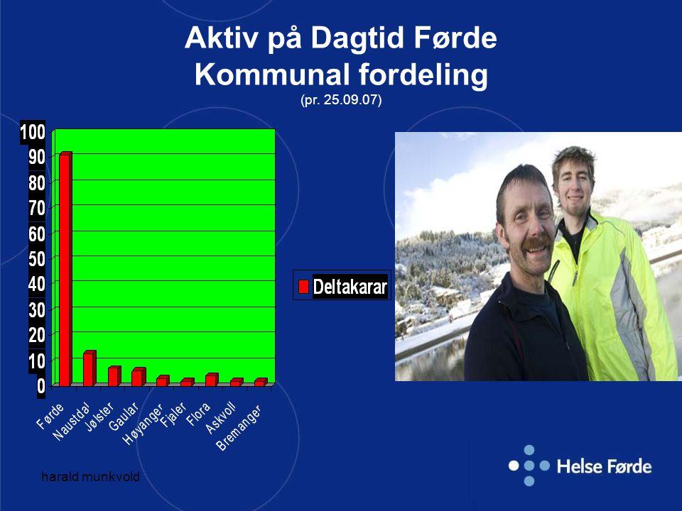 harald munkvold Økonomi Kostnadseksempel på Aktiv på Dagtid gruppetreningstilbod Inntekter: Eigenandel Kr.