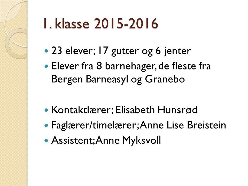 1. klasse 2015-2016 23 elever; 17 gutter og 6 jenter Elever fra 8 barnehager, de fleste fra Bergen Barneasyl og Granebo Kontaktlærer; Elisabeth Hunsrø