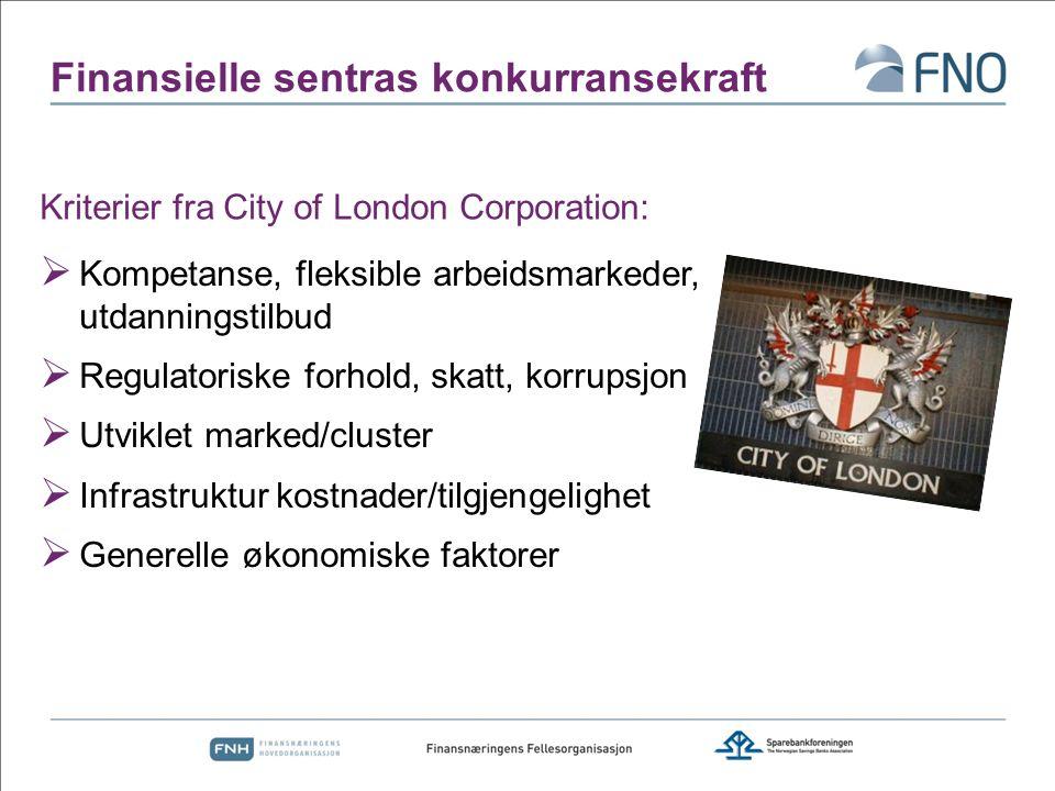 Finansielle sentras konkurransekraft  Kompetanse, fleksible arbeidsmarkeder, utdanningstilbud  Regulatoriske forhold, skatt, korrupsjon  Utviklet marked/cluster  Infrastruktur kostnader/tilgjengelighet  Generelle økonomiske faktorer Kriterier fra City of London Corporation: