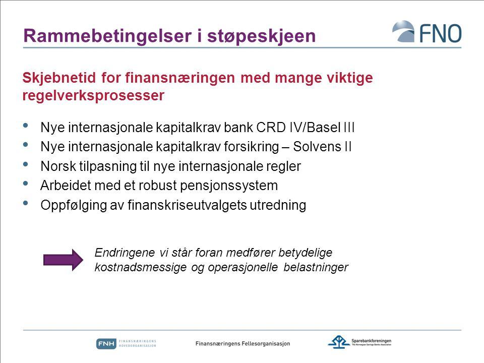 Rammebetingelser i støpeskjeen Nye internasjonale kapitalkrav bank CRD IV/Basel III Nye internasjonale kapitalkrav forsikring – Solvens II Norsk tilpasning til nye internasjonale regler Arbeidet med et robust pensjonssystem Oppfølging av finanskriseutvalgets utredning Skjebnetid for finansnæringen med mange viktige regelverksprosesser Endringene vi står foran medfører betydelige kostnadsmessige og operasjonelle belastninger