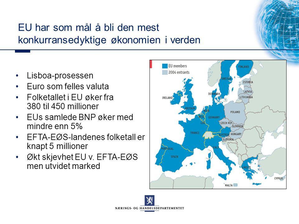 EU har som mål å bli den mest konkurransedyktige økonomien i verden Lisboa-prosessen Euro som felles valuta Folketallet i EU øker fra 380 til 450 millioner EUs samlede BNP øker med mindre enn 5% EFTA-EØS-landenes folketall er knapt 5 millioner Økt skjevhet EU v.