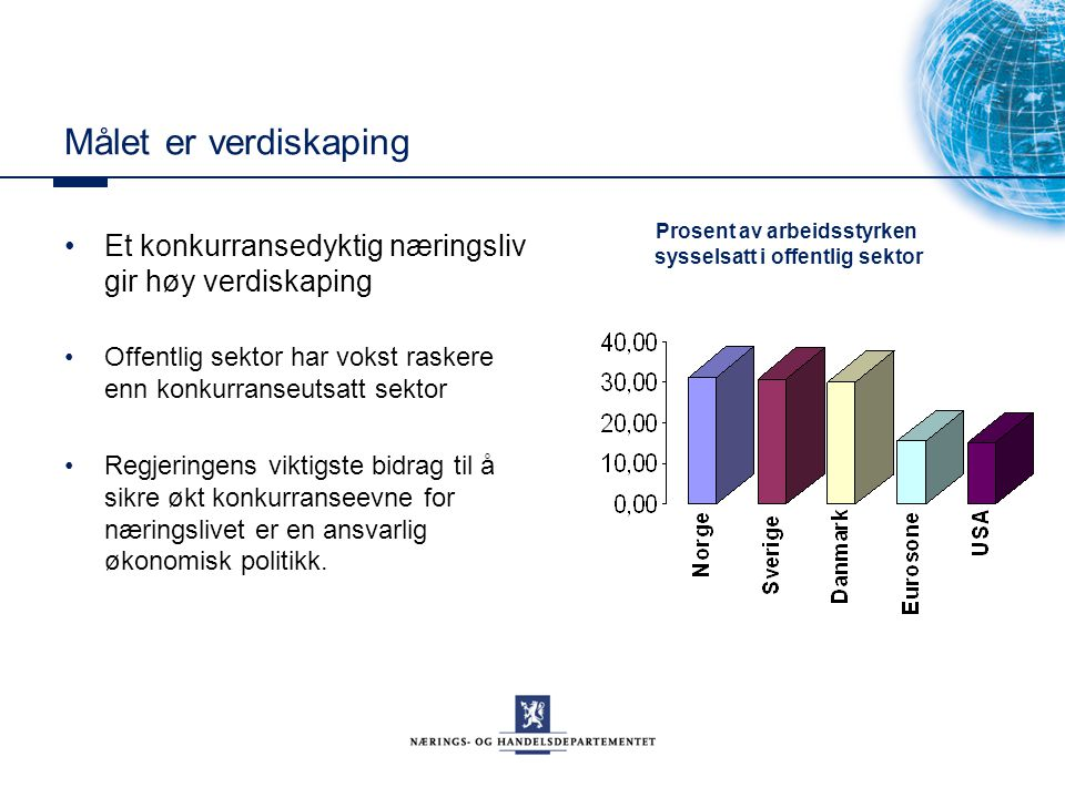 Økt nyskaping og entreprenørskap Etablering av ny finansierings- ordning for innovasjon og nyskaping med 500 mill.