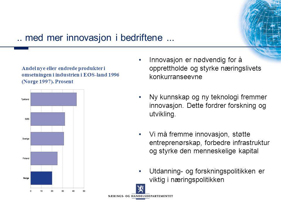 .. med mer innovasjon i bedriftene...