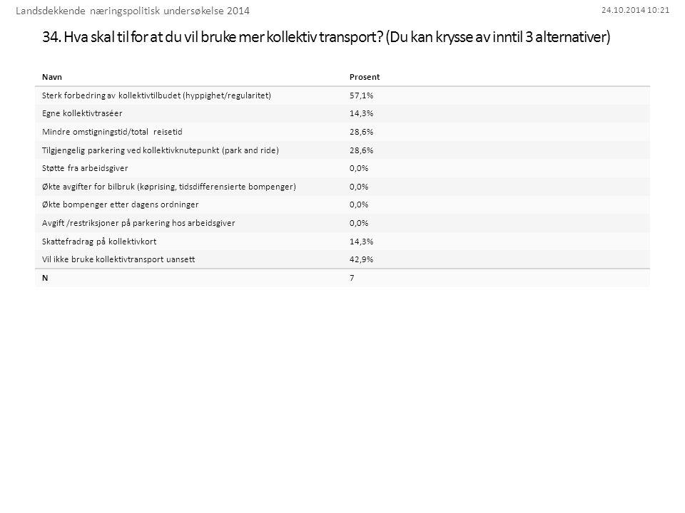 24.10.2014 10:21 34. Hva skal til for at du vil bruke mer kollektiv transport.