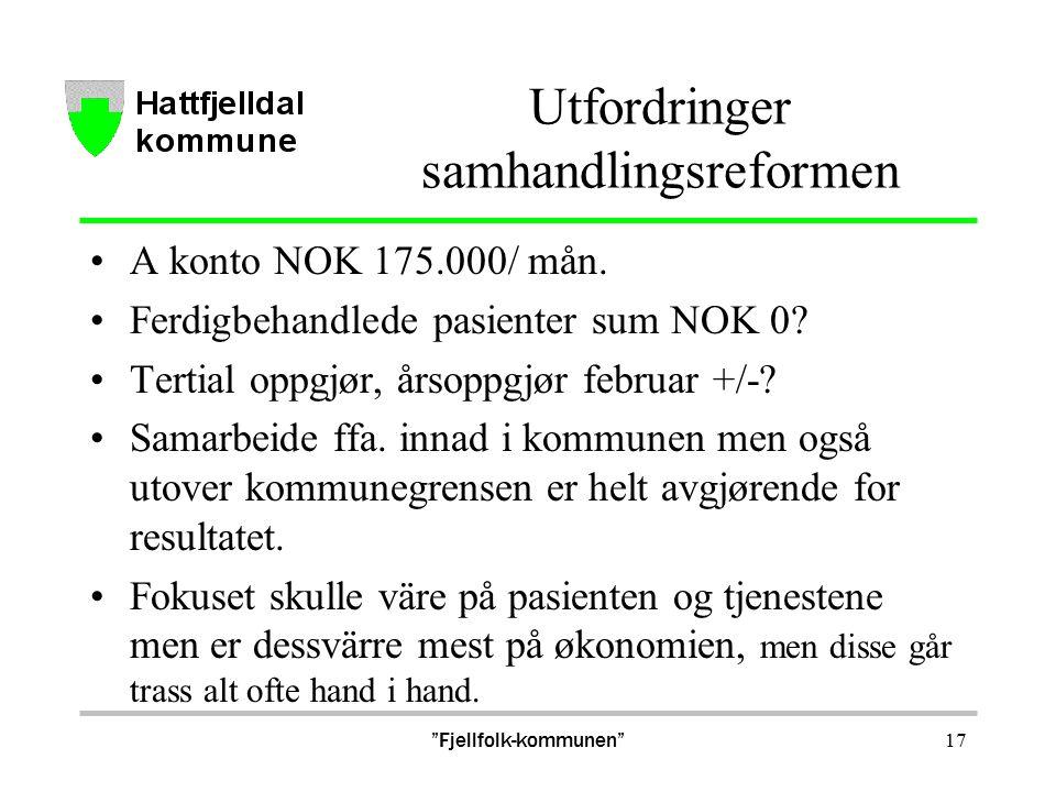 A konto NOK 175.000/ mån. Ferdigbehandlede pasienter sum NOK 0.