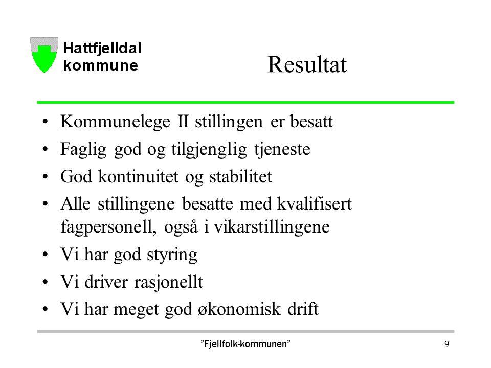 Resultat, økonomi Funksjon 241, inkl.fys.ter.