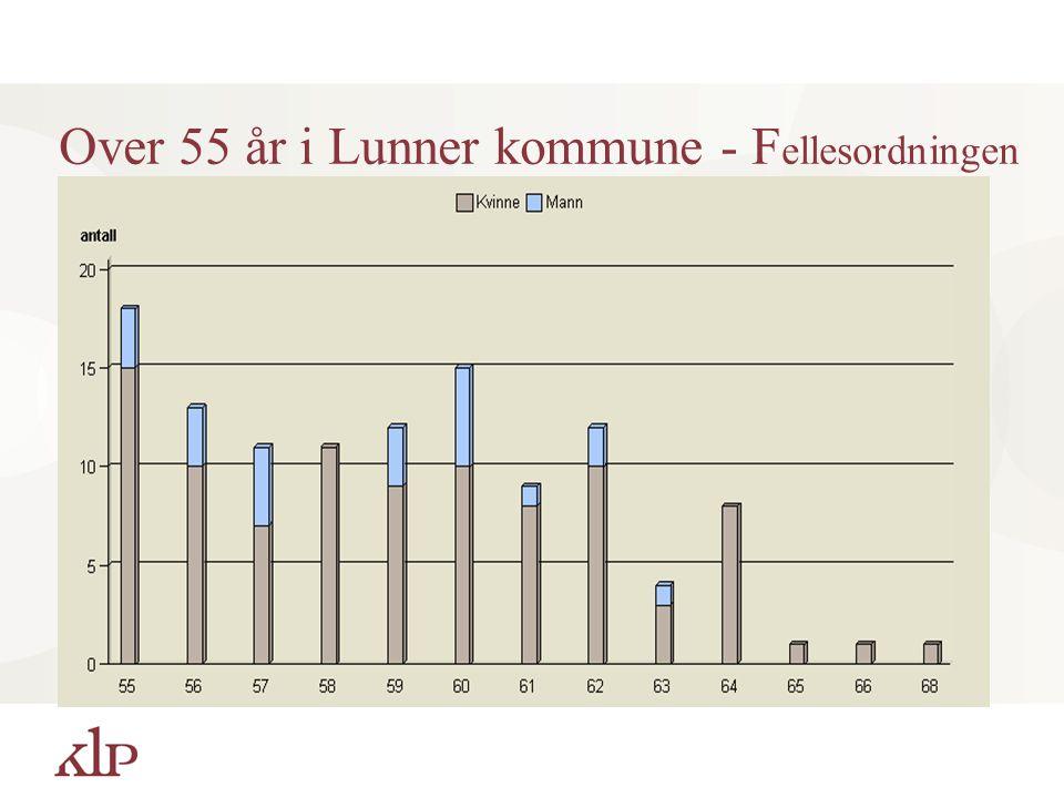 Over 55 år i Lunner kommune - F ellesordningen