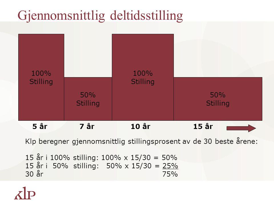 Gjennomsnittlig deltidsstilling 100% Stilling 50% Stilling 5 år7 år 100% Stilling 10 år15 år 50% Stilling Klp beregner gjennomsnittlig stillingsprosen