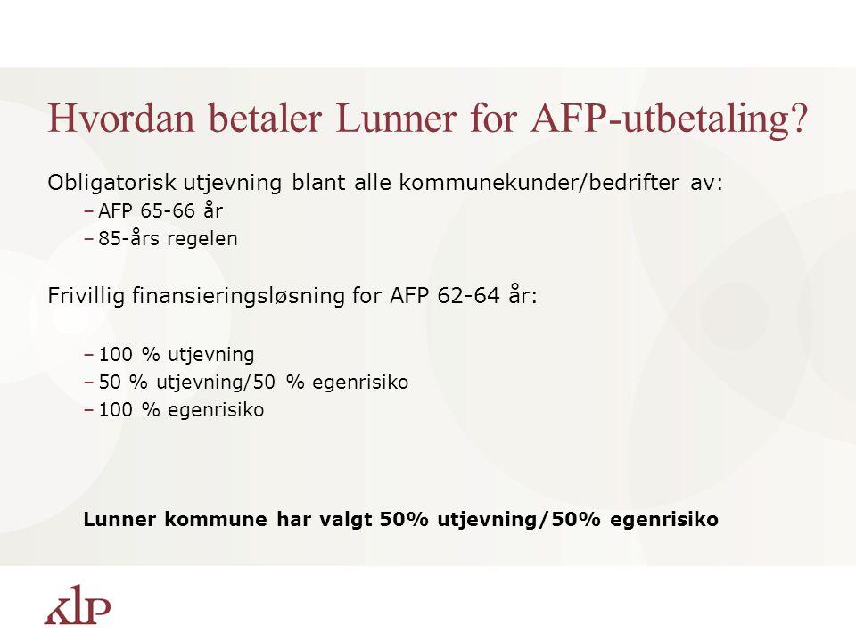Hvordan betaler Lunner for AFP-utbetaling? Obligatorisk utjevning blant alle kommunekunder/bedrifter av: –AFP 65-66 år –85-års regelen Frivillig finan