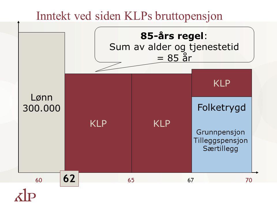 Lønn 300.000 60656770 FolketrygdAFP AFP-tillegg KLP Grunnpensjon Tilleggspensjon Særtillegg KLP 85-års regel: Sum av alder og tjenestetid = 85 år 62 I