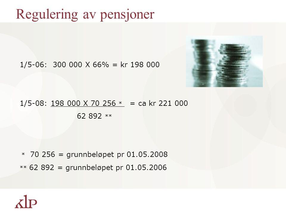 Regulering av pensjoner 1/5-06: 300 000 X 66% = kr 198 000 1/5-08: 198 000 X 70 256 * = ca kr 221 000 62 892 ** * 70 256 = grunnbeløpet pr 01.05.2008