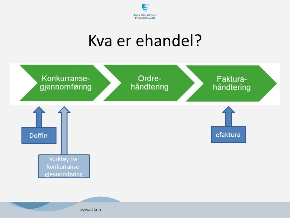 Kva er ehandel? www.sfj.no Doffin Verktøy for konkurranse- gjennomføring efaktura