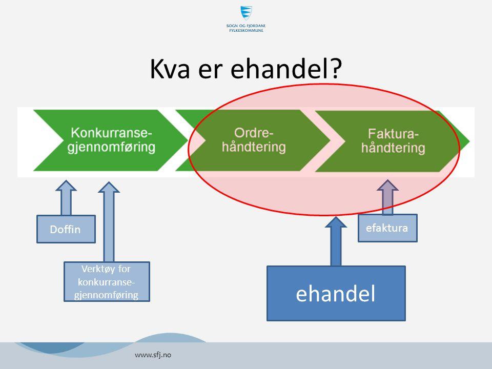 Kva er ehandel? www.sfj.no Doffin Verktøy for konkurranse- gjennomføring efaktura ehandel