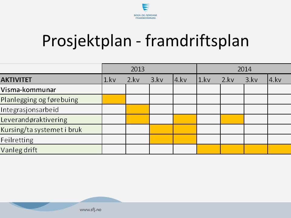 Prosjektplan - framdriftsplan www.sfj.no
