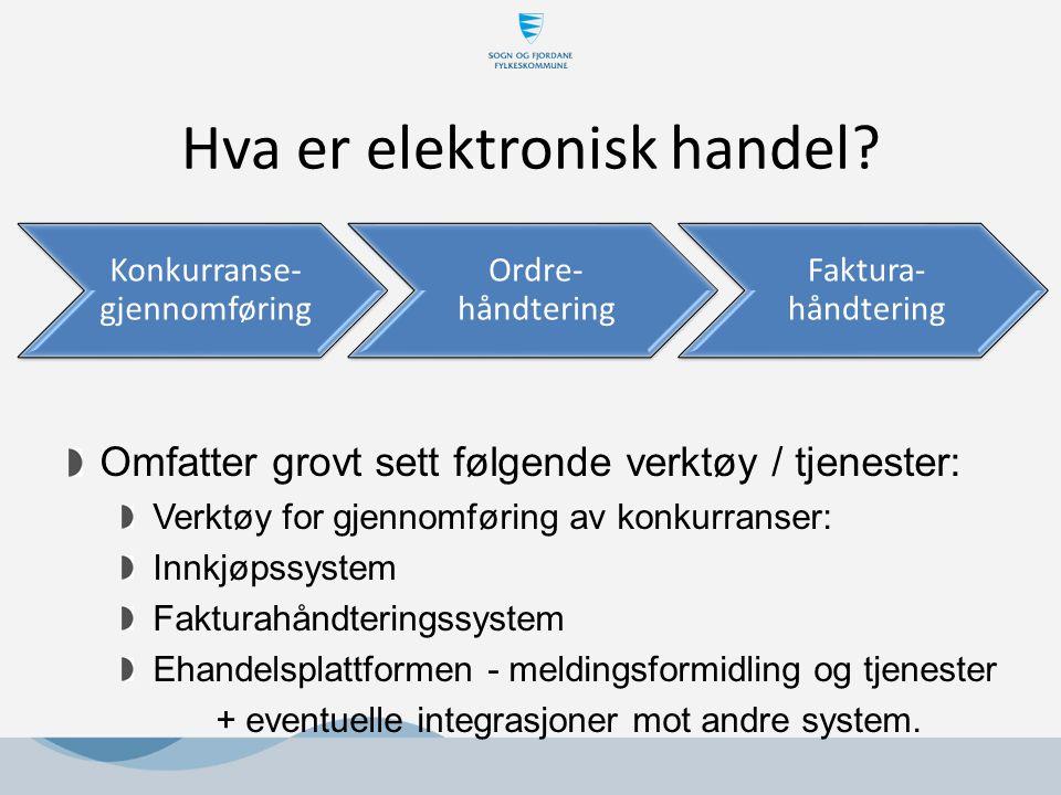 Hva er elektronisk handel? Konkurranse- gjennomføring Ordre- håndtering Faktura- håndtering Omfatter grovt sett følgende verktøy / tjenester: Verktøy