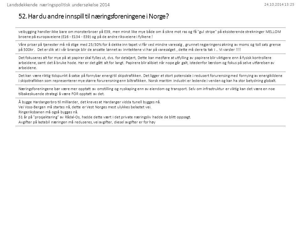 24.10.2014 13:25 52. Har du andre innspill til næringsforeningene i Norge? Landsdekkende næringspolitisk undersøkelse 2014 veibygging handler ikke bar