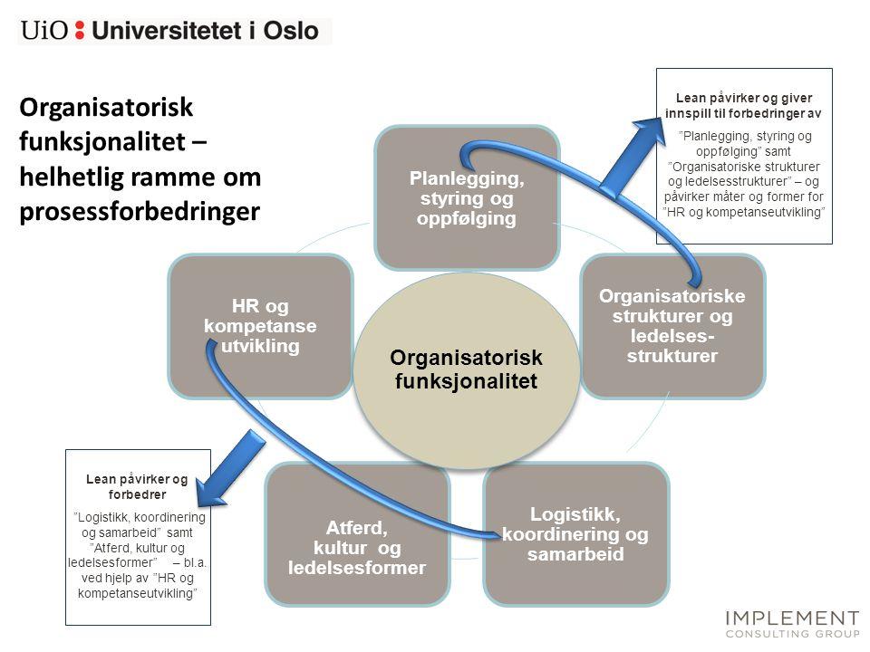 Planlegging, styring og oppfølging Organisatoriske strukturer og ledelses- strukturer Logistikk, koordinering og samarbeid Atferd, kultur og ledelsesformer HR og kompetanse utvikling Organisatorisk funksjonalitet Organisatorisk funksjonalitet – helhetlig ramme om prosessforbedringer Lean påvirker og forbedrer Logistikk, koordinering og samarbeid samt Atferd, kultur og ledelsesformer – bl.a.