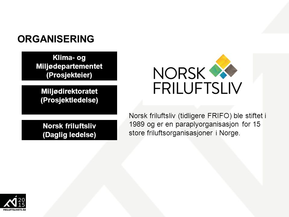 ORGANISERING Norsk friluftsliv (tidligere FRIFO) ble stiftet i 1989 og er en paraplyorganisasjon for 15 store friluftsorganisasjoner i Norge. Miljødir