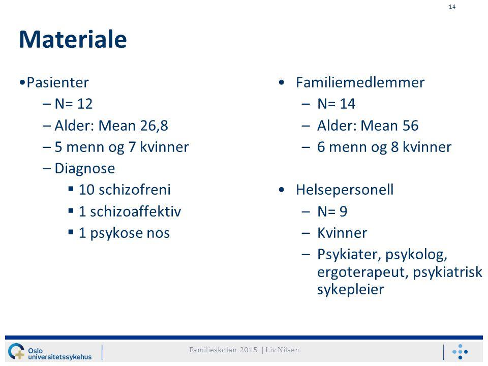 14 Materiale Pasienter – N= 12 – Alder: Mean 26,8 – 5 menn og 7 kvinner – Diagnose  10 schizofreni  1 schizoaffektiv  1 psykose nos Familieskolen 2