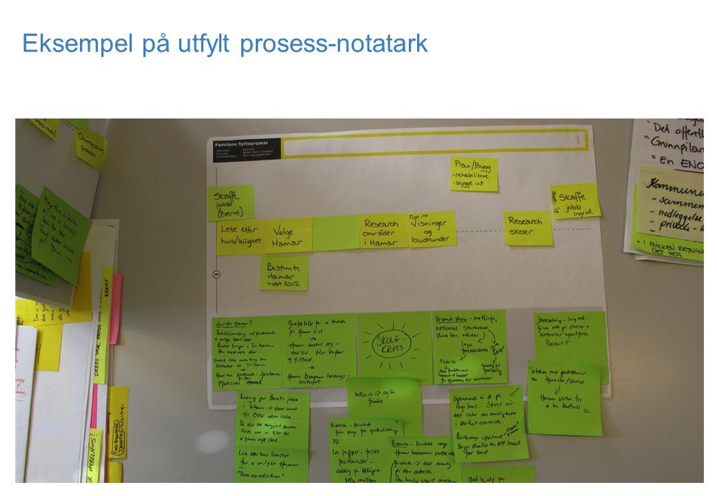 Eksempel på utfylt prosess-notatark