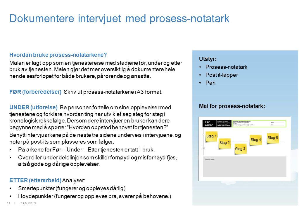 Dokumentere intervjuet med prosess-notatark Hvordan bruke prosess-notatarkene? Malen er lagt opp som en tjenestereise med stadiene før, under og etter