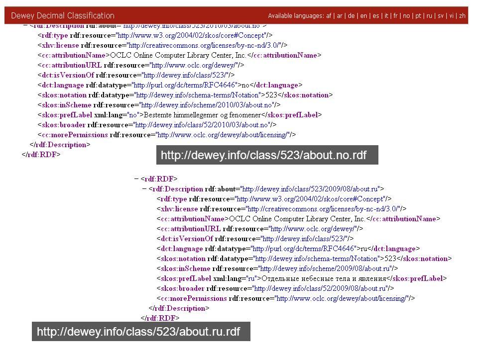 http://dewey.info/class/523/about.no.rdf http://dewey.info/class/523/about.ru.rdf