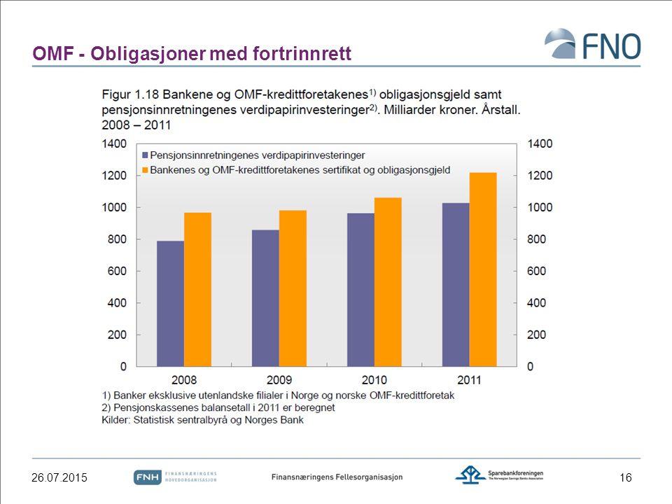 OMF - Obligasjoner med fortrinnrett 26.07.201516