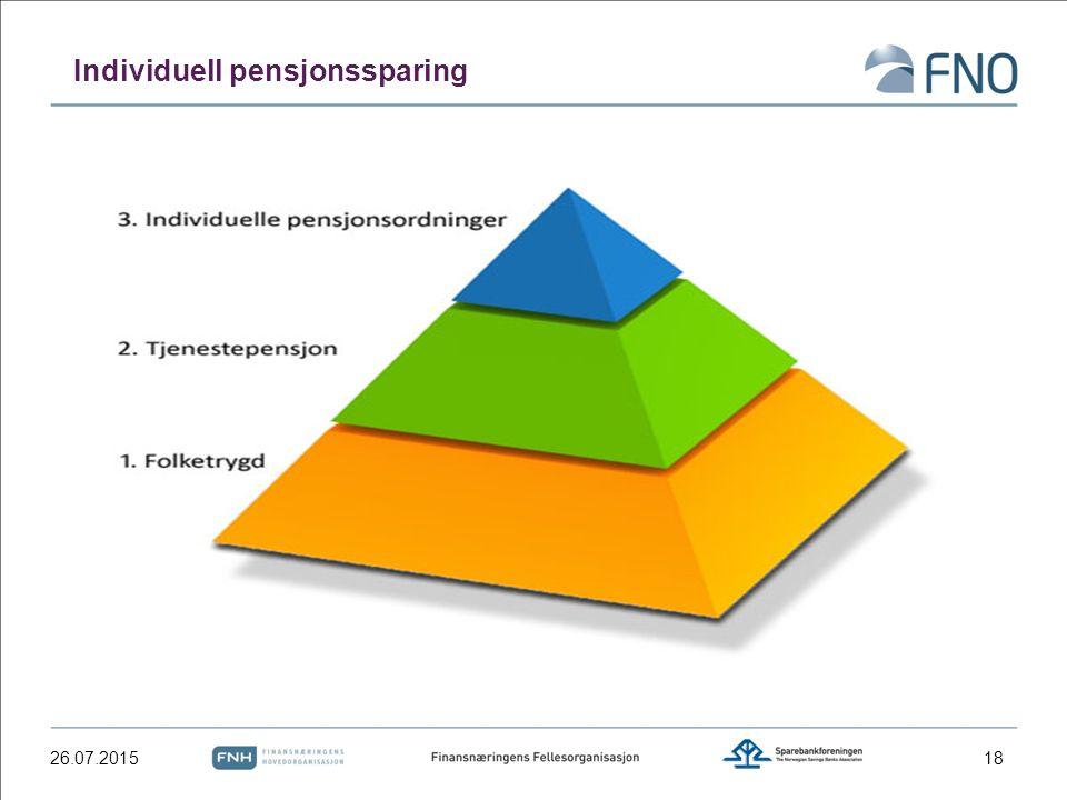 26.07.201518 Individuell pensjonssparing