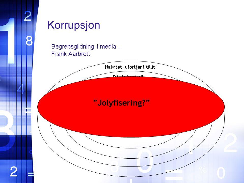 Korrupsjon Underslag Gaver og tjenester Dårlig kontroll Naivitet, ufortjent tillit Jolyfisering? Begrepsglidning i media – Frank Aarbrott