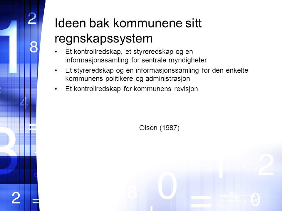 Asbjørn O.