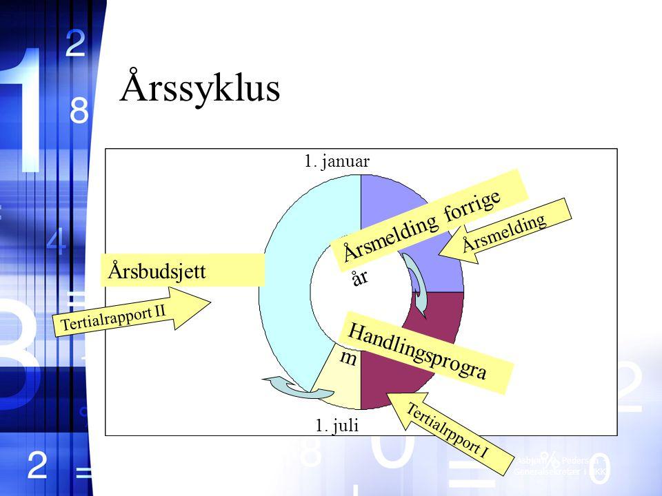 Asbjørn O.Pedersen - Generalsekretær i NKK Årssyklus 1.