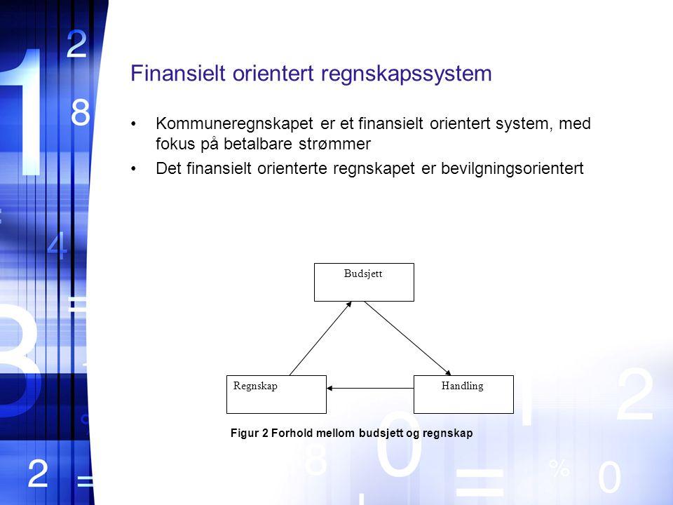 Finansielt orientert regnskapssystem Kommuneregnskapet er et finansielt orientert system, med fokus på betalbare strømmer Det finansielt orienterte regnskapet er bevilgningsorientert Budsjett RegnskapHandling Figur 2 Forhold mellom budsjett og regnskap