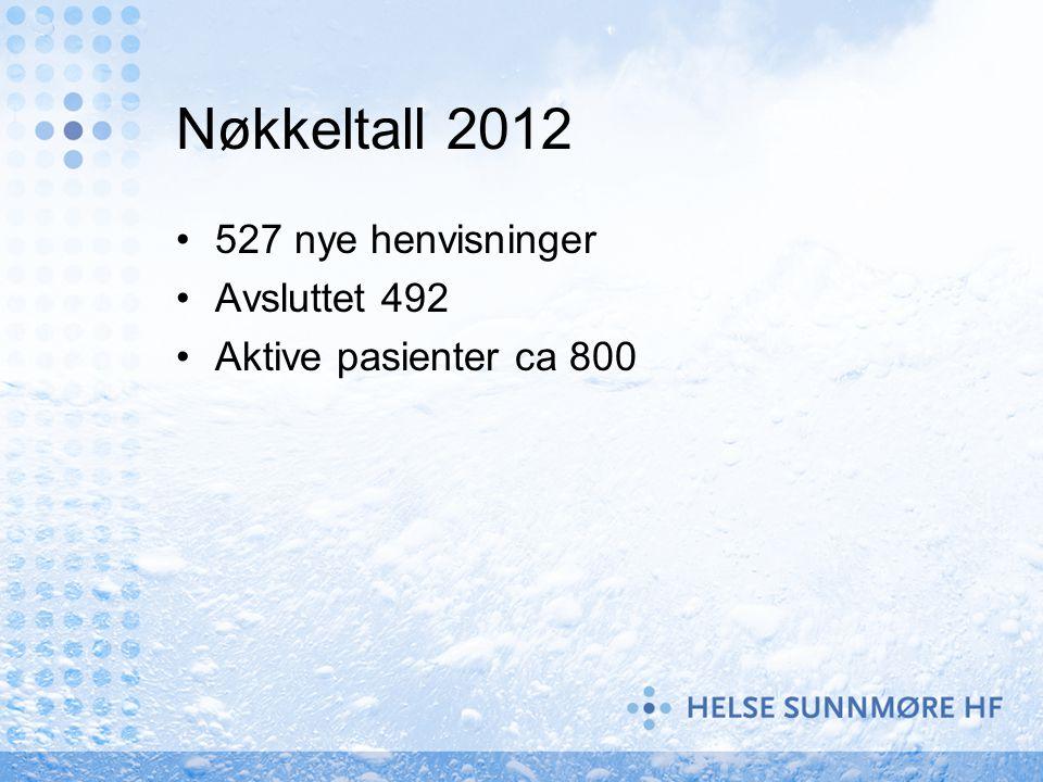 Nøkkeltall 2012 527 nye henvisninger Avsluttet 492 Aktive pasienter ca 800