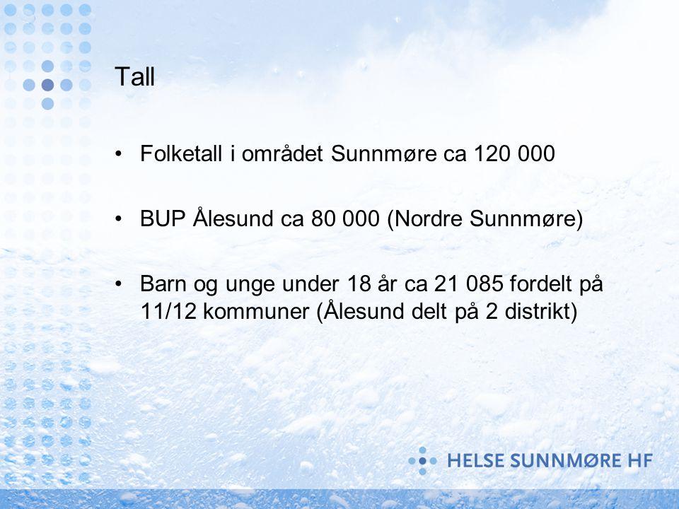 Tall Folketall i området Sunnmøre ca 120 000 BUP Ålesund ca 80 000 (Nordre Sunnmøre) Barn og unge under 18 år ca 21 085 fordelt på 11/12 kommuner (Åle