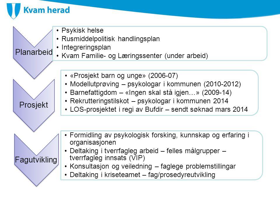 Planarbeid Psykisk helse Rusmiddelpolitisk handlingsplan Integreringsplan Kvam Familie- og Læringssenter (under arbeid) Prosjekt «Prosjekt barn og ung