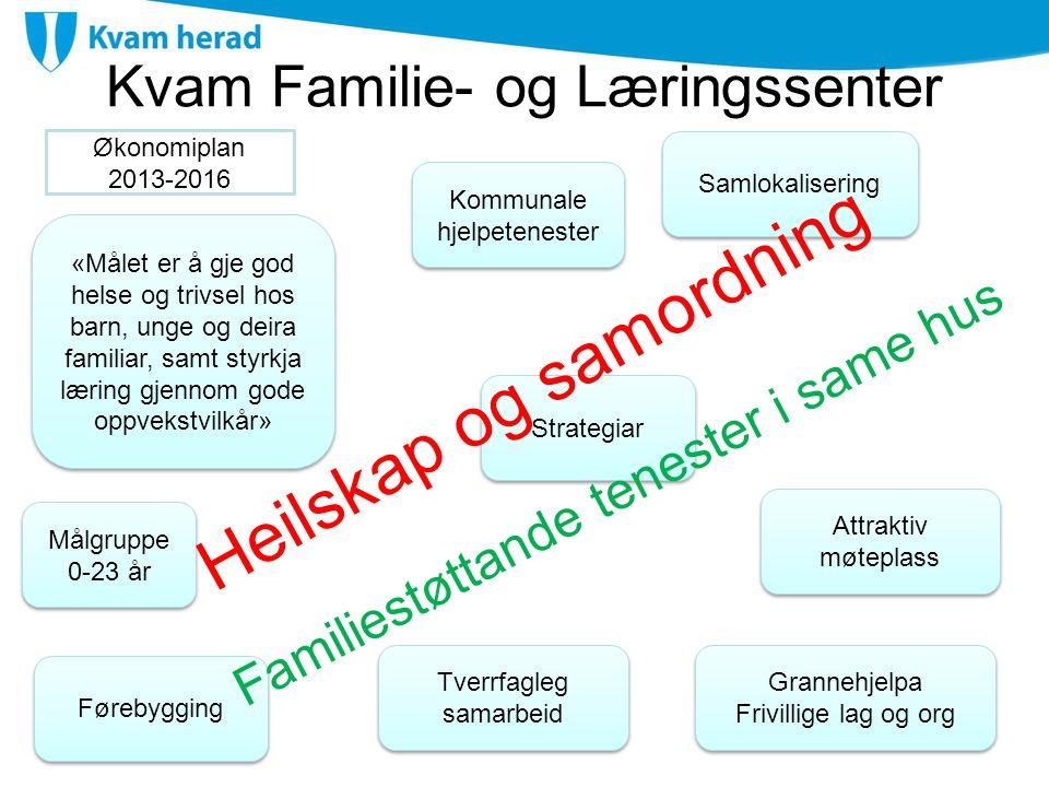 Kvam Familie- og Læringssenter Økonomiplan 2013-2016 Attraktiv møteplass «Målet er å gje god helse og trivsel hos barn, unge og deira familiar, samt s