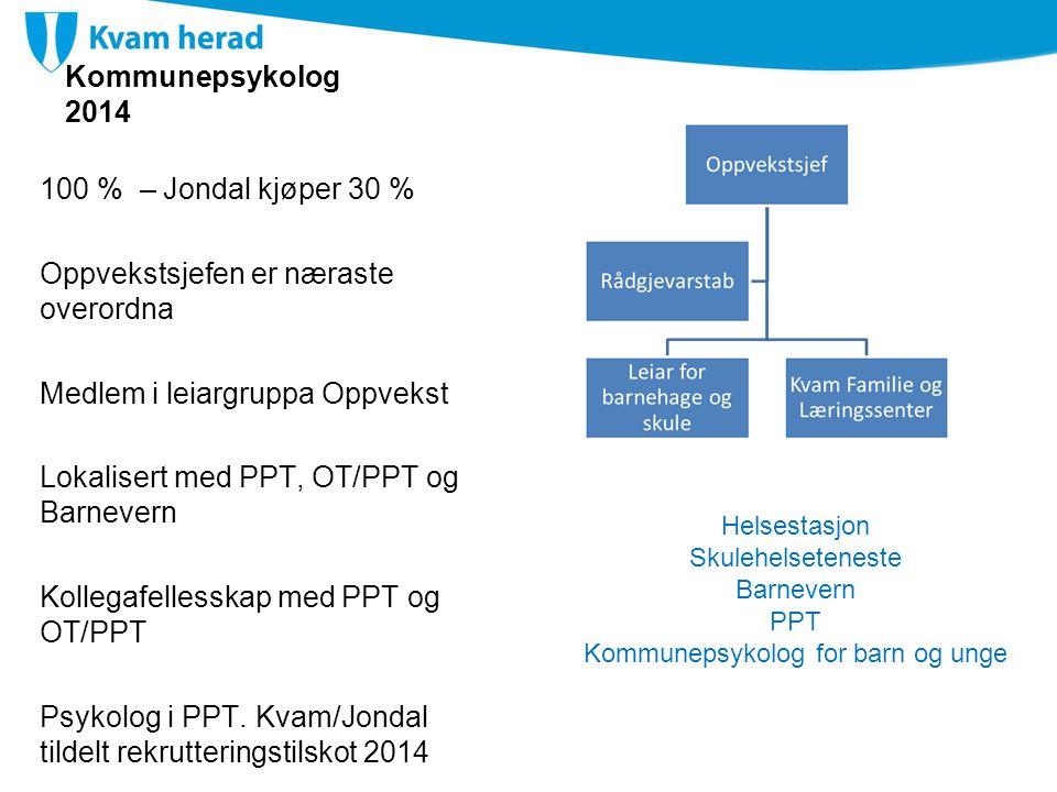 Kommunepsykolog 2014 100 % – Jondal kjøper 30 % Oppvekstsjefen er næraste overordna Medlem i leiargruppa Oppvekst Lokalisert med PPT, OT/PPT og Barnev