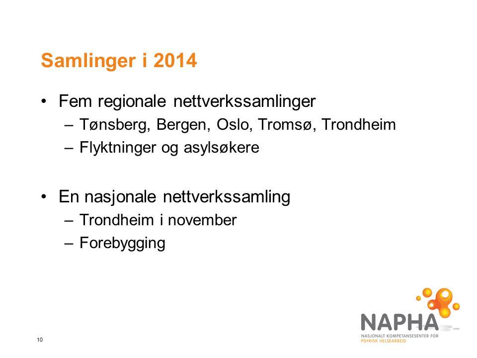 10 Samlinger i 2014 Fem regionale nettverkssamlinger –Tønsberg, Bergen, Oslo, Tromsø, Trondheim –Flyktninger og asylsøkere En nasjonale nettverkssamli