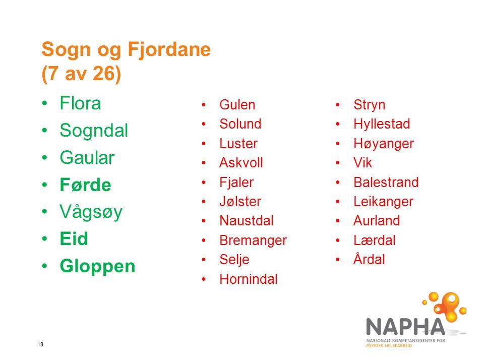 18 Sogn og Fjordane (7 av 26) Flora Sogndal Gaular Førde Vågsøy Eid Gloppen Gulen Solund Luster Askvoll Fjaler Jølster Naustdal Bremanger Selje Hornin